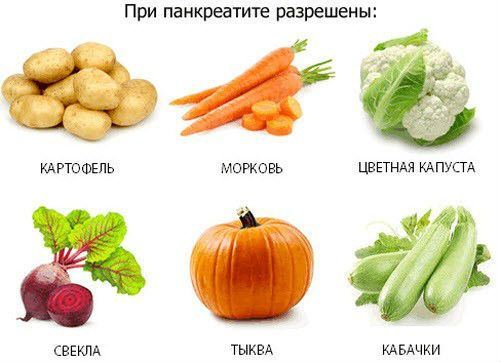 Овощи, разрешенные при панкреатите