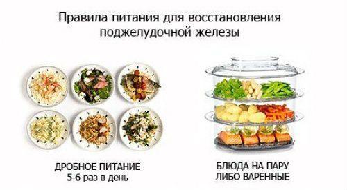 Основы питания при хроническом панкреатите