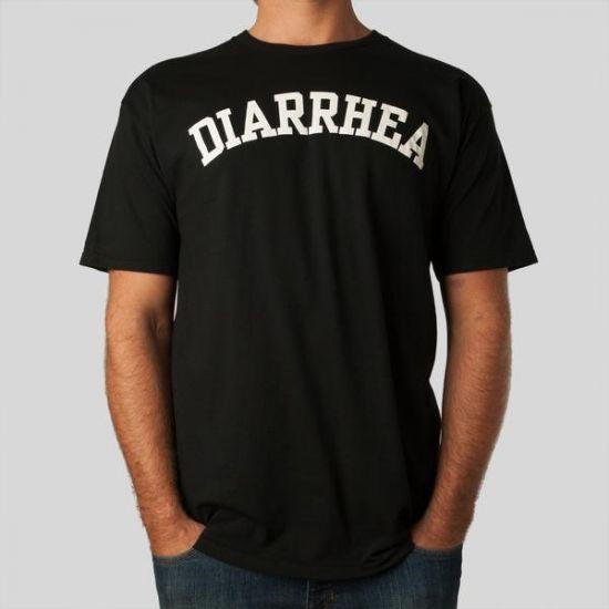 Диарея