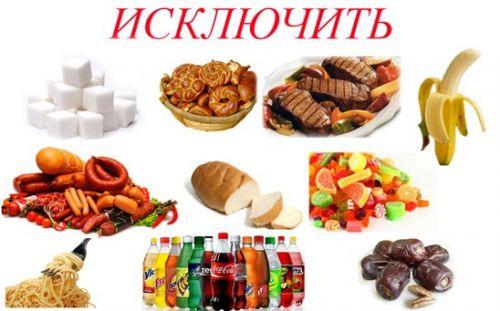 Запрещенные продукты при диабете